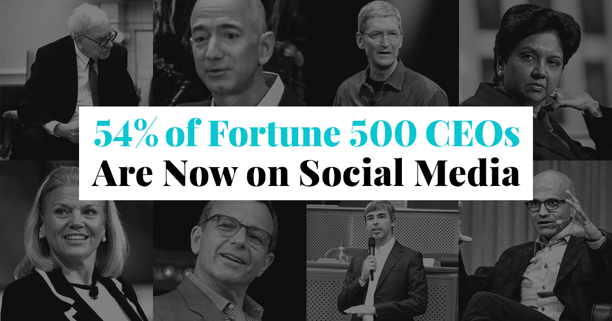 "Warren Buffet, Jeff Bezos, Tim Cook, Indra Nooyi, Ginni Rommety, Robert Iger, Larry Page and Satya Nadella faded on a dark background behind the text ""54% of Fortune 500 CEOs Are Now on Social Media"""